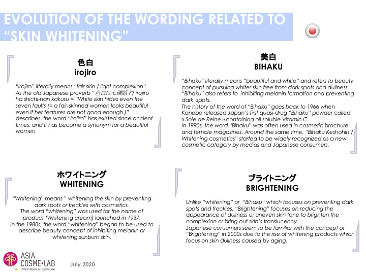 Asia Cosme Lab Whitening in 2020 trend report extract 1