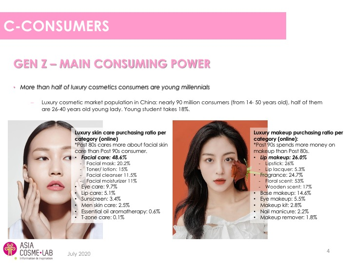 Asia Cosme Lab C beauty digest extract 2
