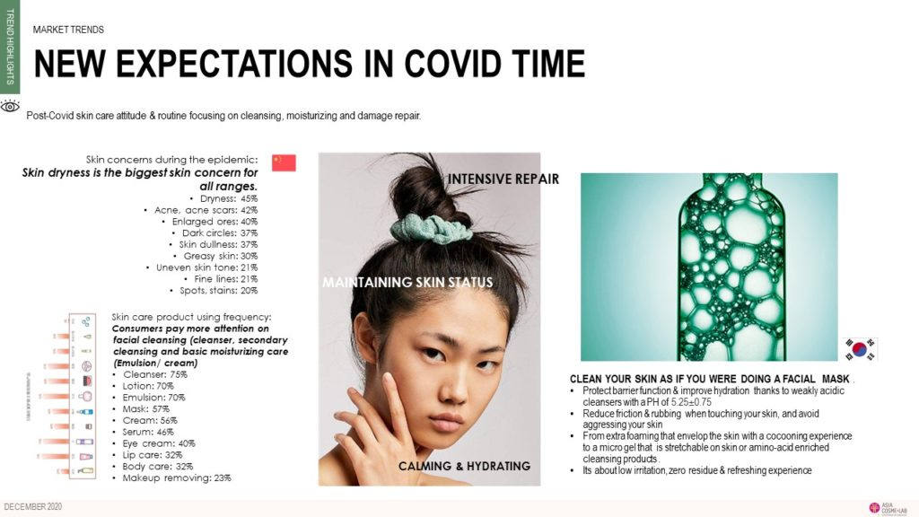 WHAT'S UP IN ASIA - CLEANSING trends