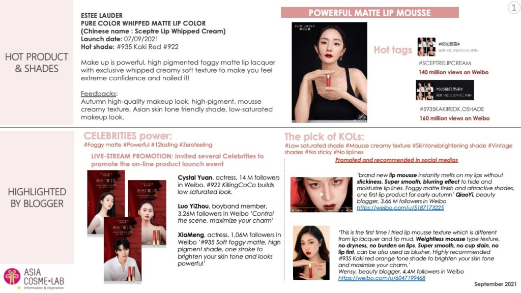 Asia Cosme Lab_China hot shades letter_Sept-2