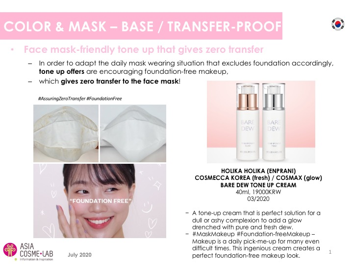 Asia Cosme Lab Never without my mask Trend report extract 14