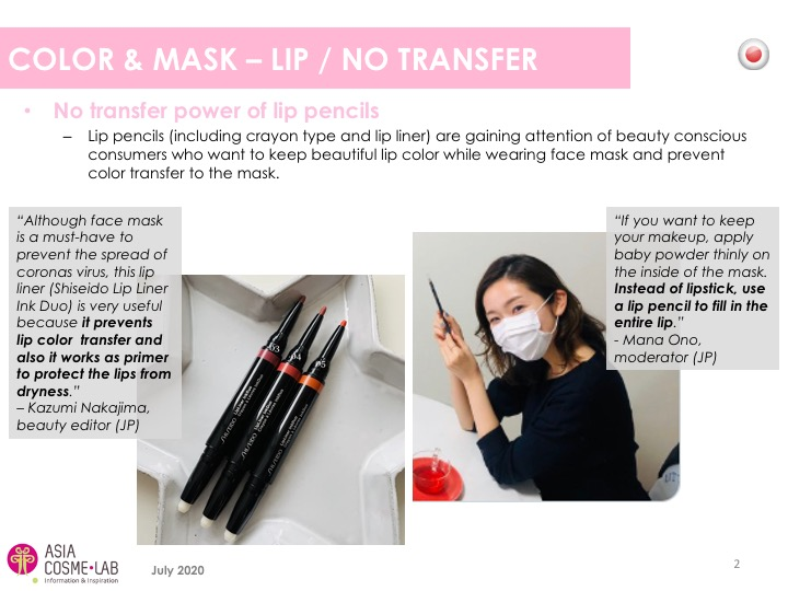 Asia Cosme Lab Never without my mask Trend report extract 15