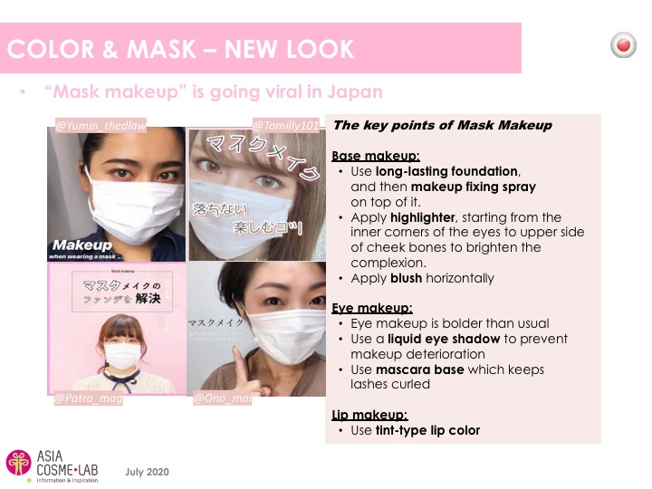 Asia Cosme Lab Never without my mask Trend report extract 12