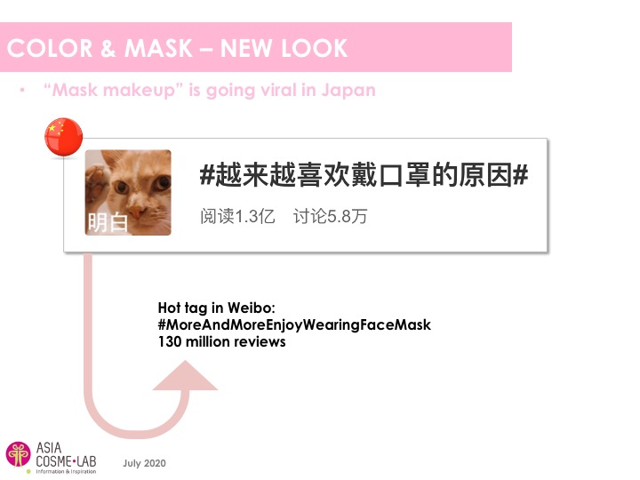 Asia Cosme Lab Never without my mask Trend report extract 13