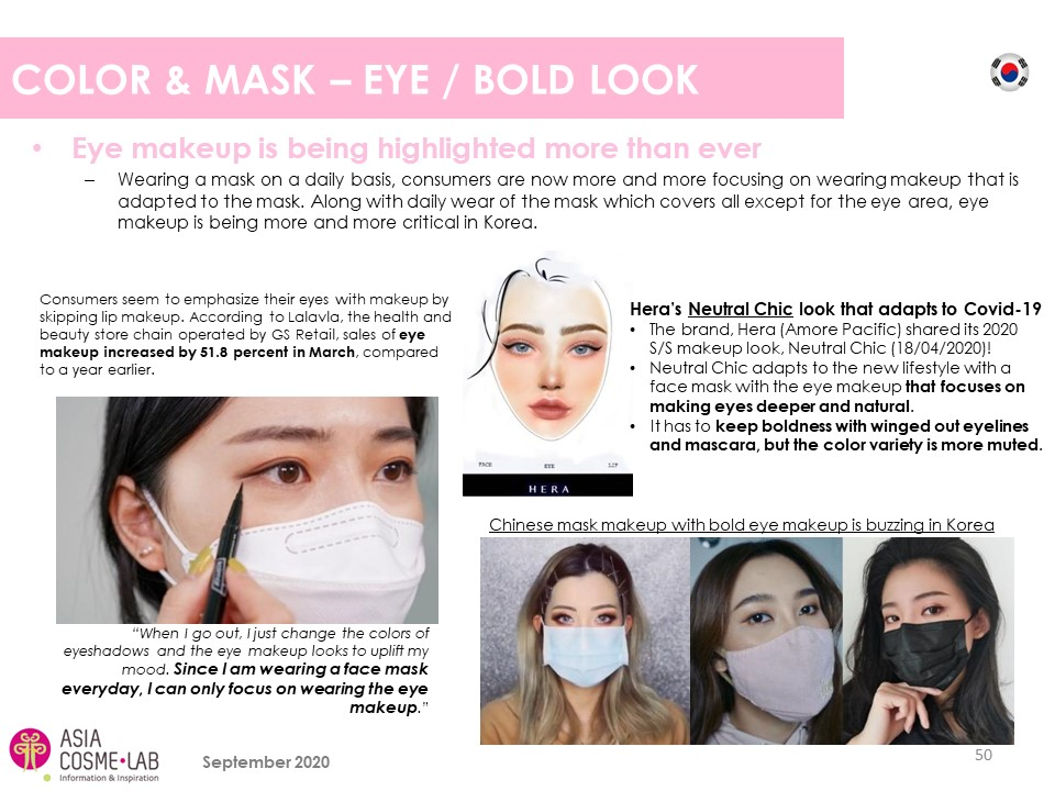 Asia Cosme Lab Face mask focus report extract 2