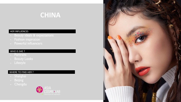 Asia Cosme Lab Local beauty portraits China 1