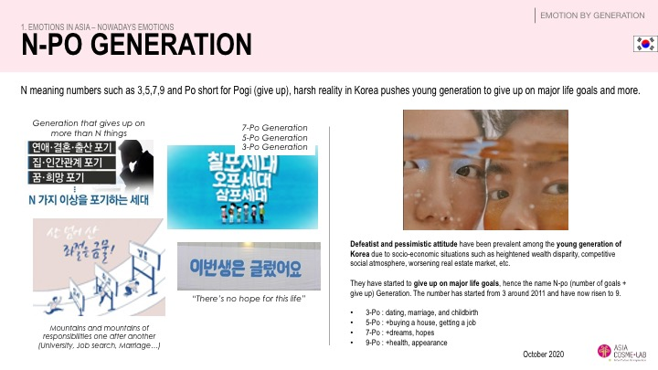 Asia Cosme Lab emotions and body - beauty and care report slide 6