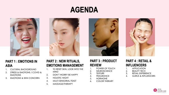 Asia Cosme Lab emotions and body - beauty and care report agenda