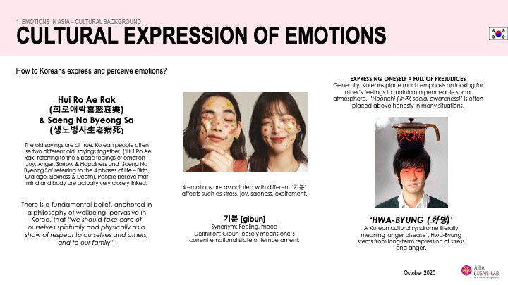 Asia Cosme Lab emotions and body - beauty and care report slide 2