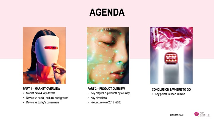 Asia Cosme Lab Beauty Devices report agenda