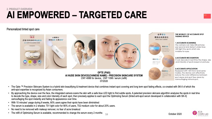Asia Cosme Lab Beauty Devices report slide 3