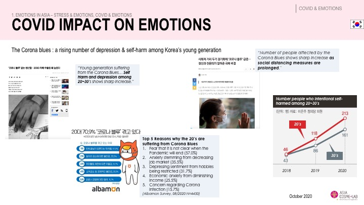 Asia Cosme Lab emotions and body - beauty and care report slide 5
