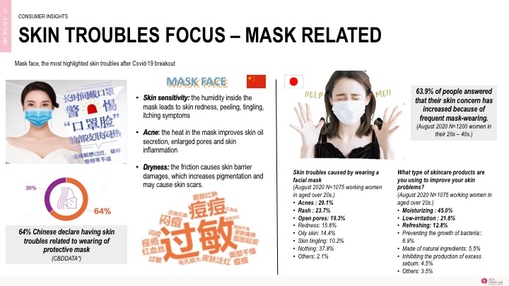 Asia Cosme Lab Trouble Care Focus report slide 1