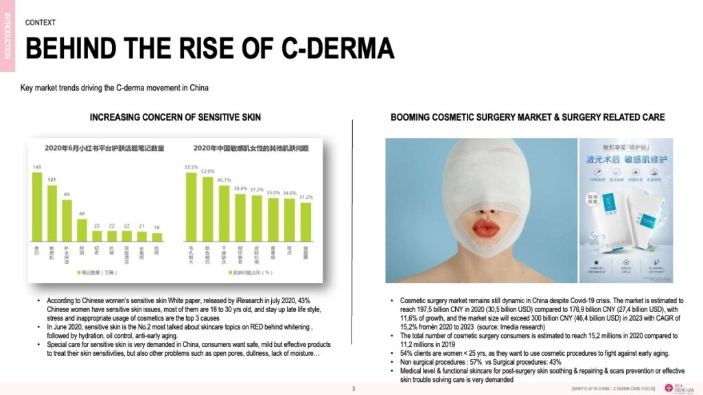 Asia-Cosme-Lab-Cderma-report-1