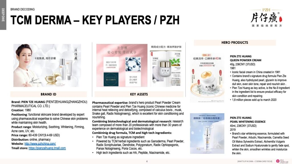 Asia-Cosme-Lab-Cderma-report-2